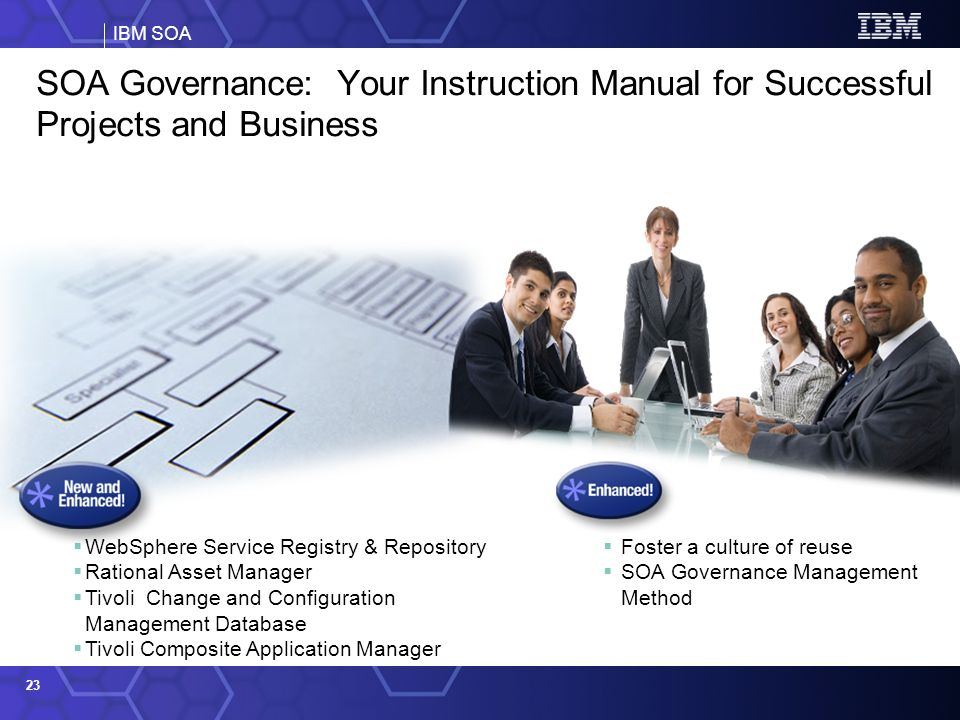 IBM SOA 23 Technical Changes SOA Governance: Your Instruction Manual for Successful Projects and Business Cultural Changes WebSphere Service Registry & Repository Rational Asset Manager Tivoli Change and Configuration Management Database Tivoli Composite Application Manager Foster a culture of reuse SOA Governance Management Method