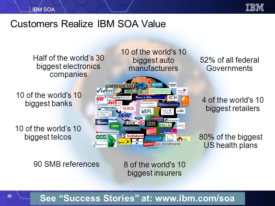 IBM SOA 29 10 of the world s 10 biggest banks 10 of the world s 10 biggest auto manufacturers 80% of the biggest US health plans 10 of the worlds 10 biggest telcos 8 of the world s 10 biggest insurers 4 of the world s 10 biggest retailers 90 SMB references 52% of all federal Governments Half of the worlds 30 biggest electronics companies Customers Realize IBM SOA Value See Success Stories at: www.ibm.com/soa