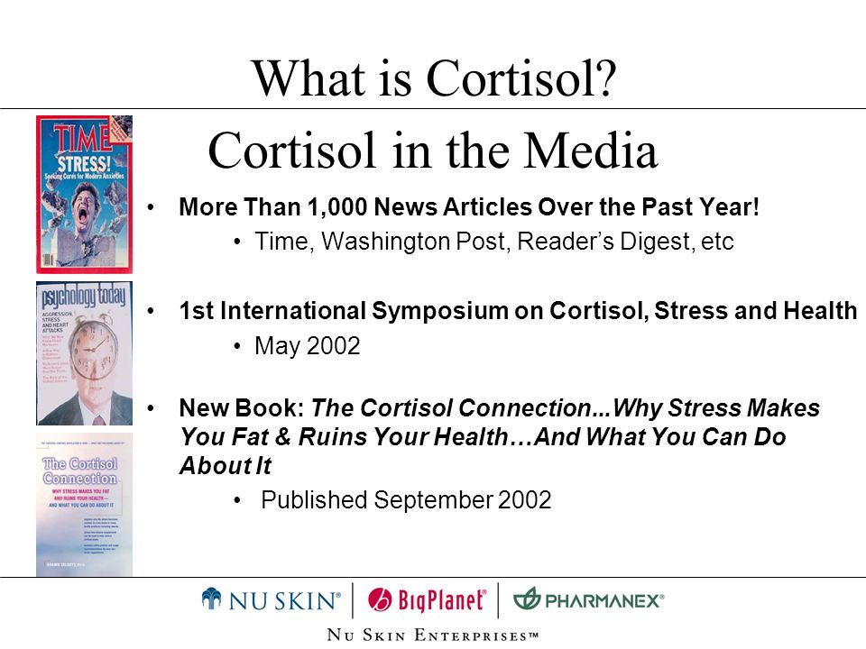Cortisol in the Media More Than 1,000 News Articles Over the Past Year! Time, Washington Post, Readers Digest, etc 1st International Symposium on Cort