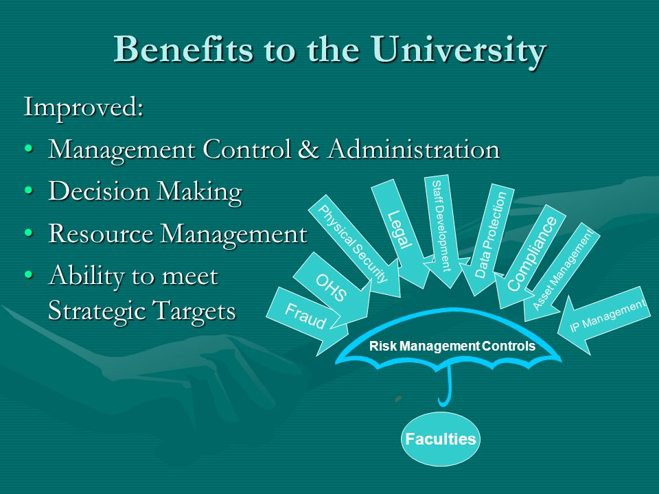 Benefits to the University Improved: Management Control & AdministrationManagement Control & Administration Decision MakingDecision Making Resource ManagementResource Management Ability to meet Strategic TargetsAbility to meet Strategic Targets Faculties Legal Physical Security Staff Development Fraud OHS IP Management Asset Management Data Protection Compliance Risk Management Controls
