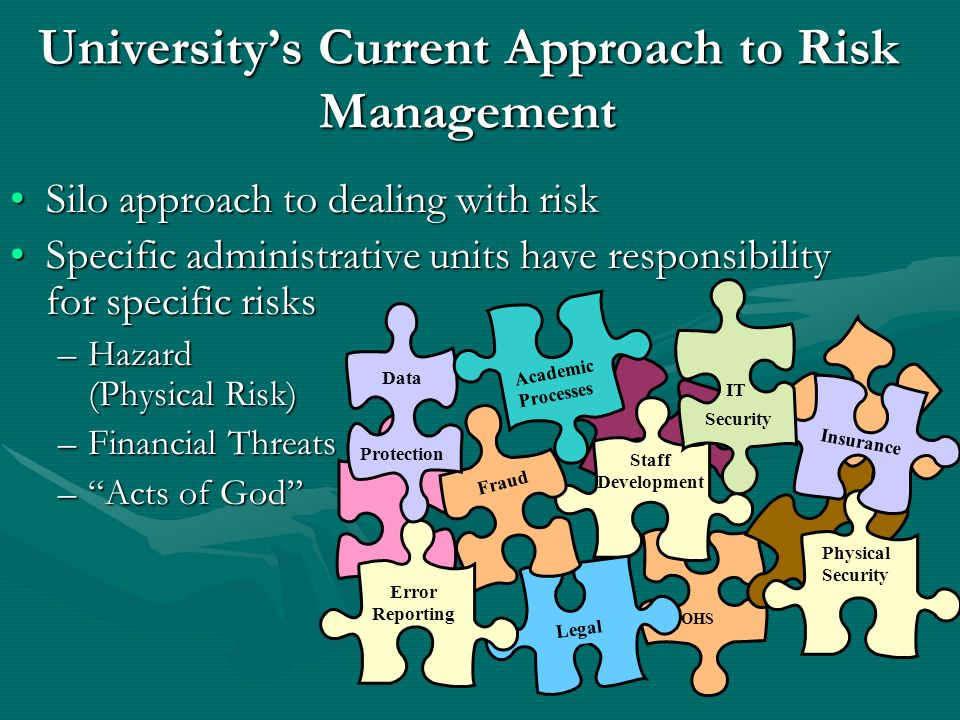 Universitys Current Approach to Risk Management Silo approach to dealing with riskSilo approach to dealing with risk Specific administrative units have responsibility for specific risksSpecific administrative units have responsibility for specific risks –Hazard (Physical Risk) –Financial Threats –Acts of God OHS Staff Development Physical Security Legal Fraud Error Reporting Data Protection Academic Processes Insurance IT Security