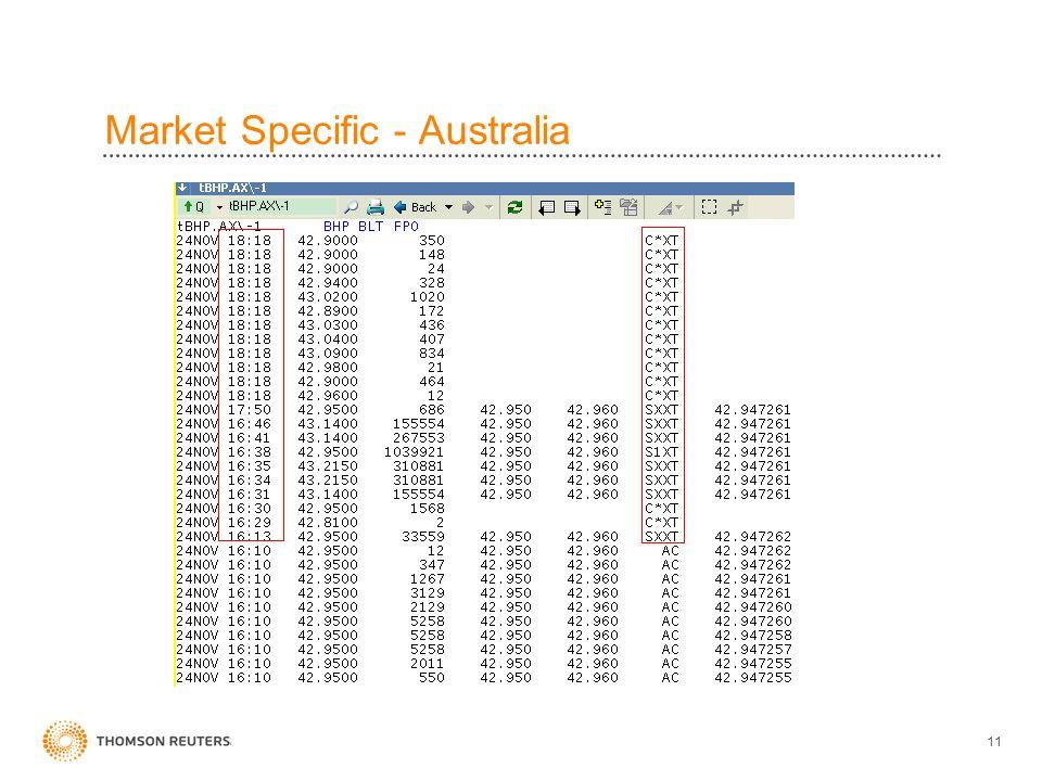 11 Market Specific - Australia