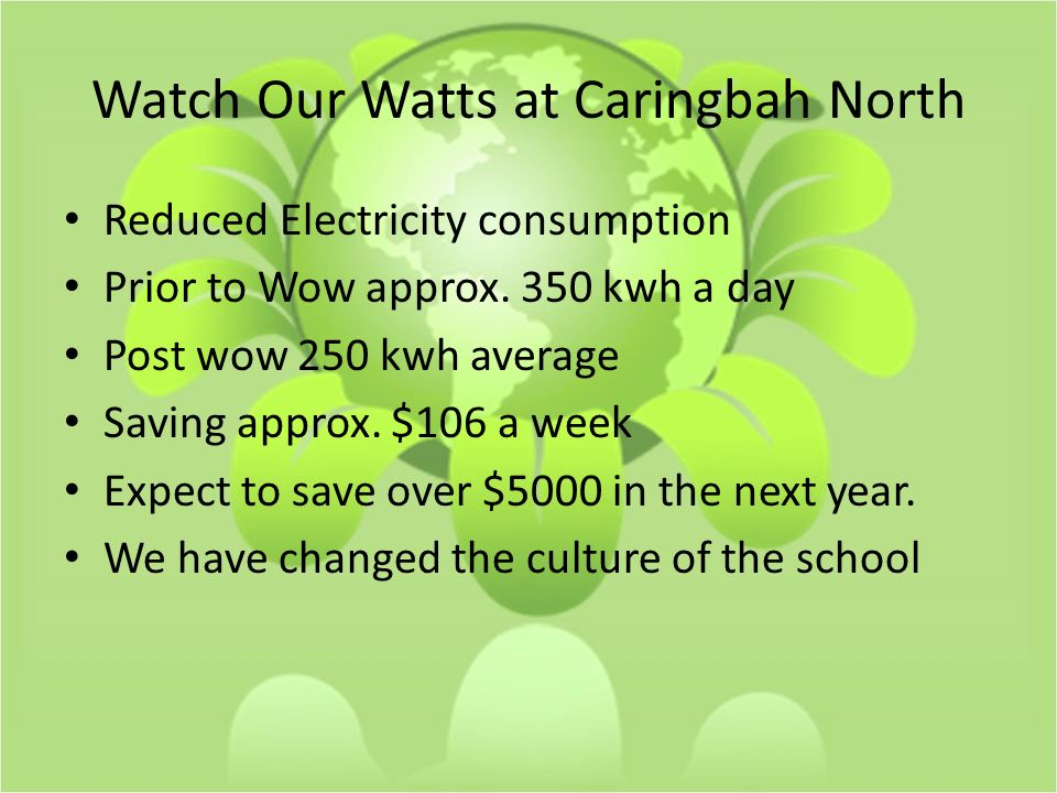 Watch Our Watts at Caringbah North Reduced Electricity consumption Prior to Wow approx.