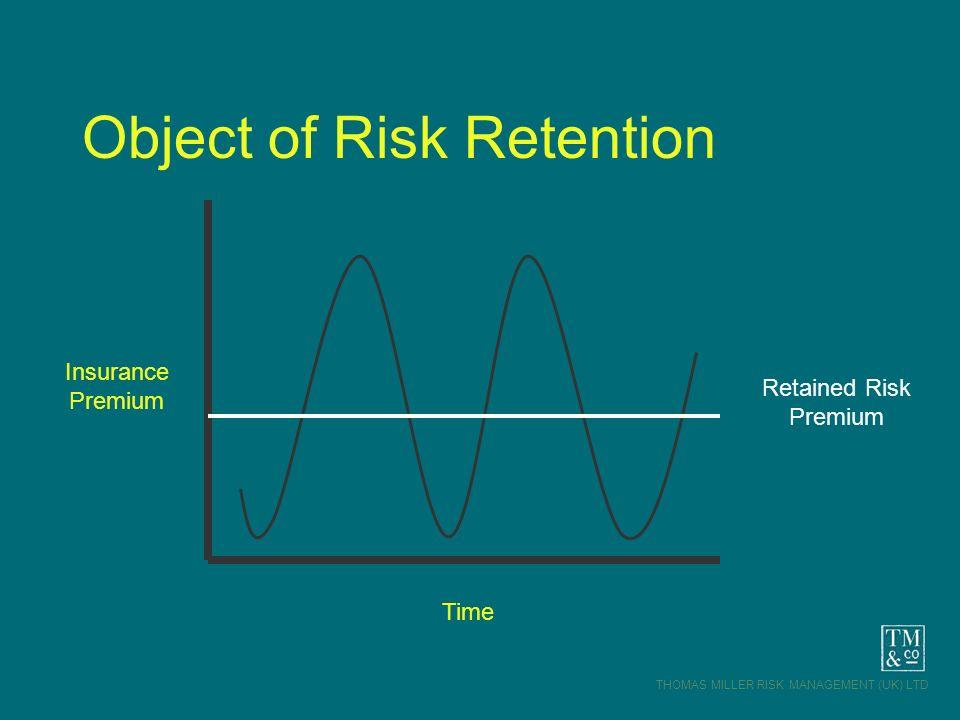 THOMAS MILLER RISK MANAGEMENT (UK) LTD Object of Risk Retention Insurance Premium Time Retained Risk Premium