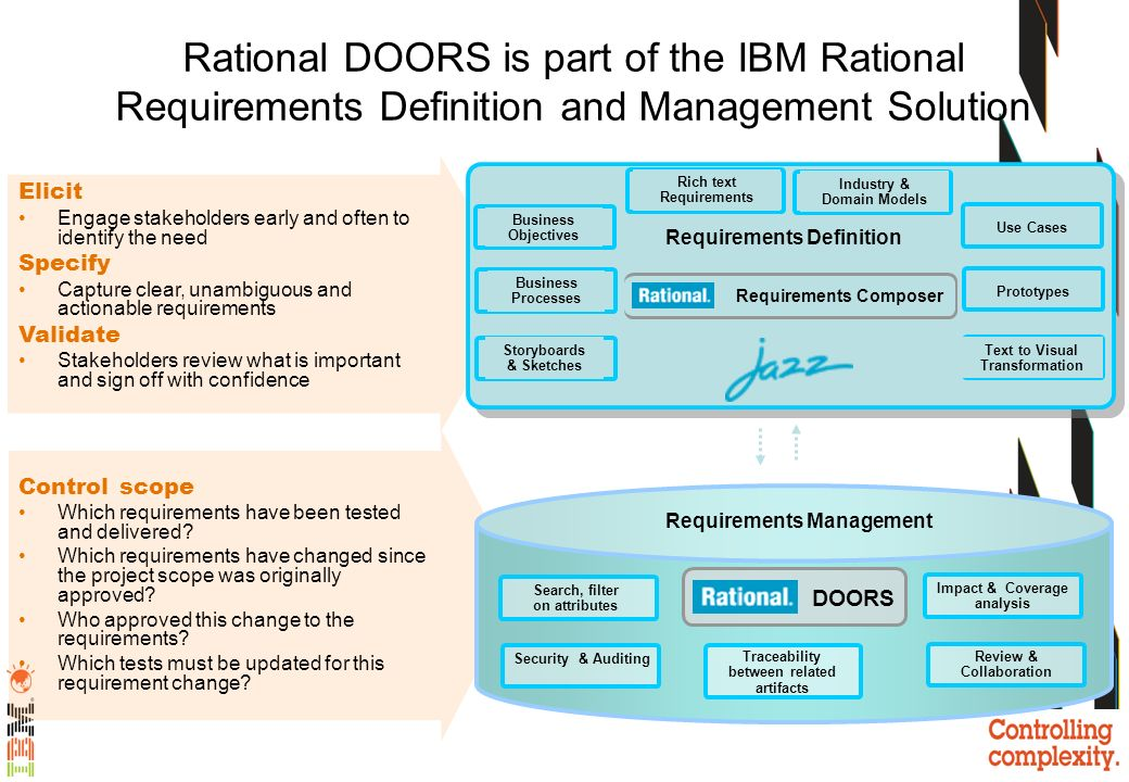 Rational DOORS is part of the IBM Rational Requirements Definition and Management Solution Elicit Engage stakeholders early and often to identify the