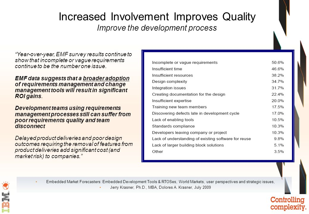 Year-over-year, EMF survey results continue to show that incomplete or vague requirements continue to be the number one issue.