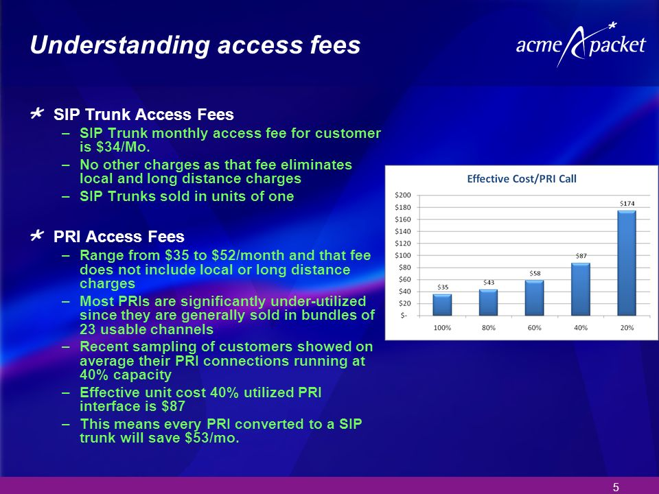 5 Understanding access fees SIP Trunk Access Fees –SIP Trunk monthly access fee for customer is $34/Mo.
