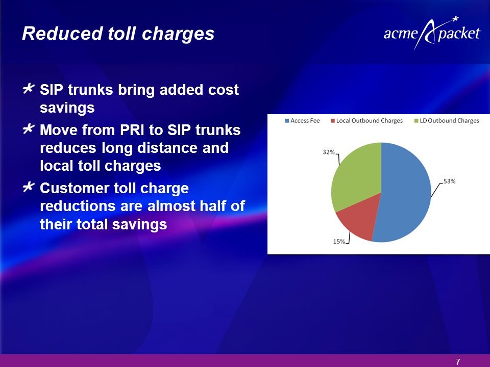 7 Reduced toll charges SIP trunks bring added cost savings Move from PRI to SIP trunks reduces long distance and local toll charges Customer toll charge reductions are almost half of their total savings