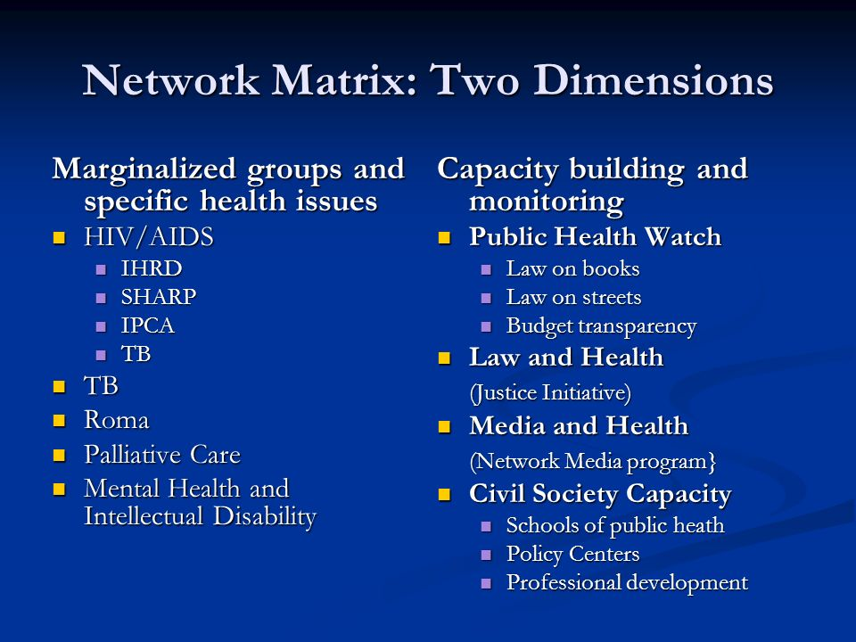 Network Matrix: Two Dimensions Marginalized groups and specific health issues HIV/AIDS HIV/AIDS IHRD IHRD SHARP SHARP IPCA IPCA TB TB Roma Roma Palliative Care Palliative Care Mental Health and Intellectual Disability Mental Health and Intellectual Disability Capacity building and monitoring Public Health Watch Law on books Law on streets Budget transparency Law and Health (Justice Initiative) Media and Health (Network Media program} Civil Society Capacity Schools of public heath Policy Centers Professional development