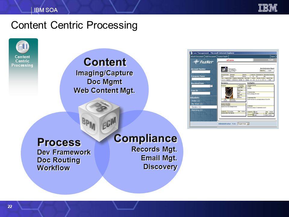 IBM SOA 22 Content Centric Processing Process Dev Framework Doc Routing WorkflowProcess Dev Framework Doc Routing Workflow Compliance Records Mgt. Ema