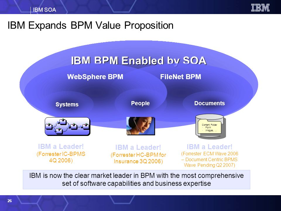 IBM SOA 26 IBM BPM Enabled by SOA FileNet BPMWebSphere BPM IBM Expands BPM Value Proposition People Systems Documents Content Folder Form Images, … Co