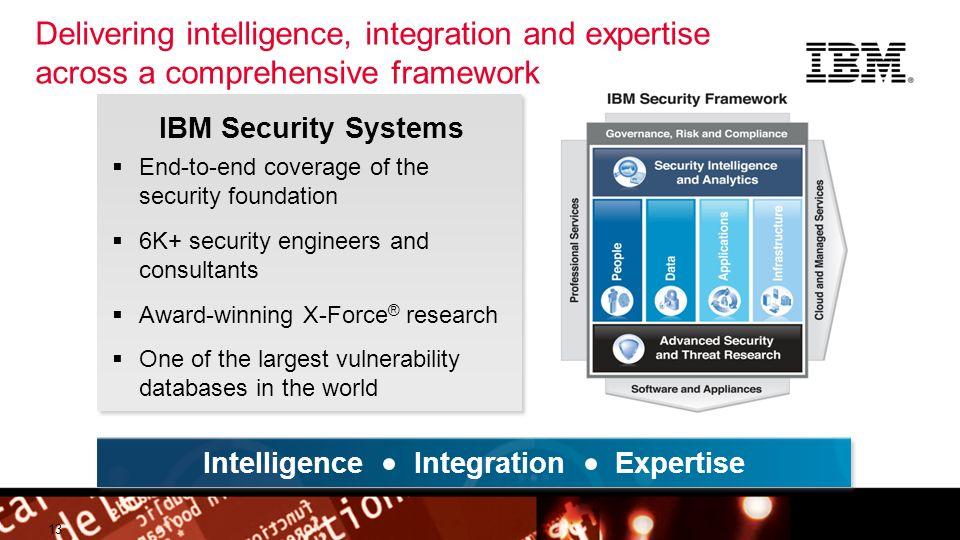 © 2009 IBM Corporation Building a smarter planet 13 Delivering intelligence, integration and expertise across a comprehensive framework End-to-end cov