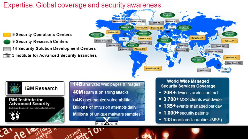 © 2009 IBM Corporation Building a smarter planet Expertise: Global coverage and security awareness 20K+ devices under contract 3,700+ MSS clients worl