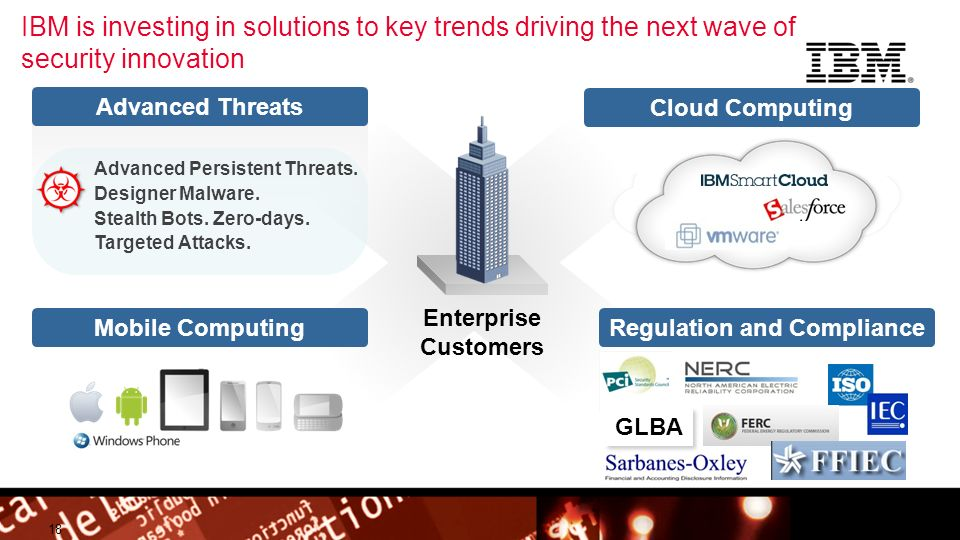 © 2009 IBM Corporation Building a smarter planet 18 Cloud Computing Regulation and Compliance Advanced Threats Mobile Computing Advanced Persistent Th