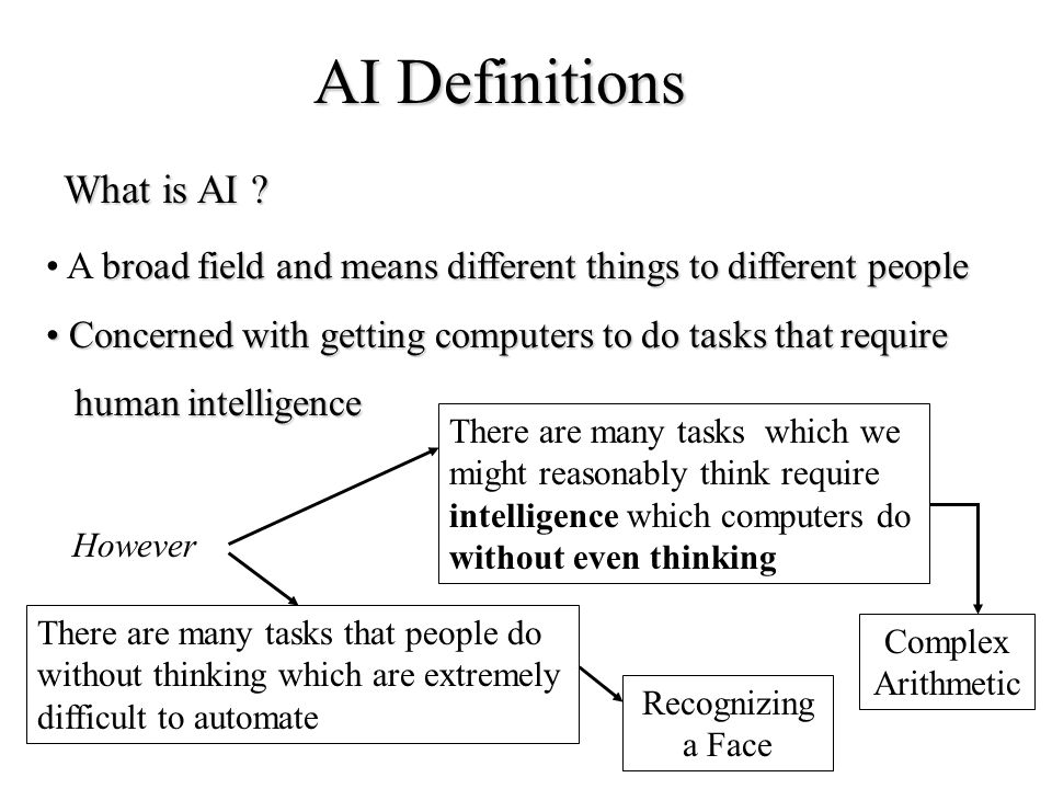 AI Definitions What is AI ? broad field and means different things to different people A broad field and means different things to different people Co