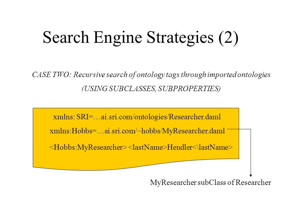 Search Engine Strategies (3) xmlns: KSL=…ksl.stanford.edu/Staff.daml Hendler CASE THREE:Using ontology mapping service xmlns:…ai.sri.com/ontologies/Researcher.daml -> xmlns:...ksl.stanford.edu/Staff.daml Researcher -> Staff lastName -> name