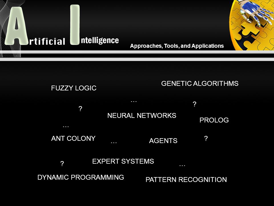 Approaches, Tools, and Applications FUZZY LOGIC NEURAL NETWORKS PROLOG EXPERT SYSTEMS GENETIC ALGORITHMS ANT COLONY DYNAMIC PROGRAMMING PATTERN RECOGNITION AGENTS … … … … .