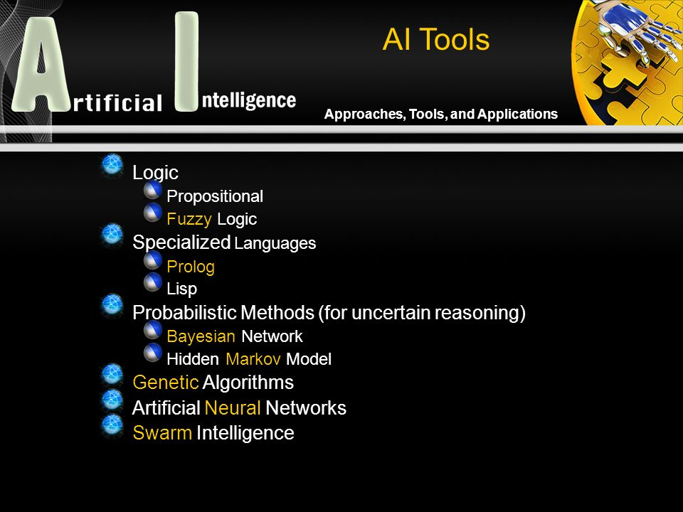 Approaches, Tools, and Applications Logic Propositional Fuzzy Logic Specialized Languages Prolog Lisp Probabilistic Methods (for uncertain reasoning) Bayesian Network Hidden Markov Model Genetic Algorithms Artificial Neural Networks Swarm Intelligence AI Tools