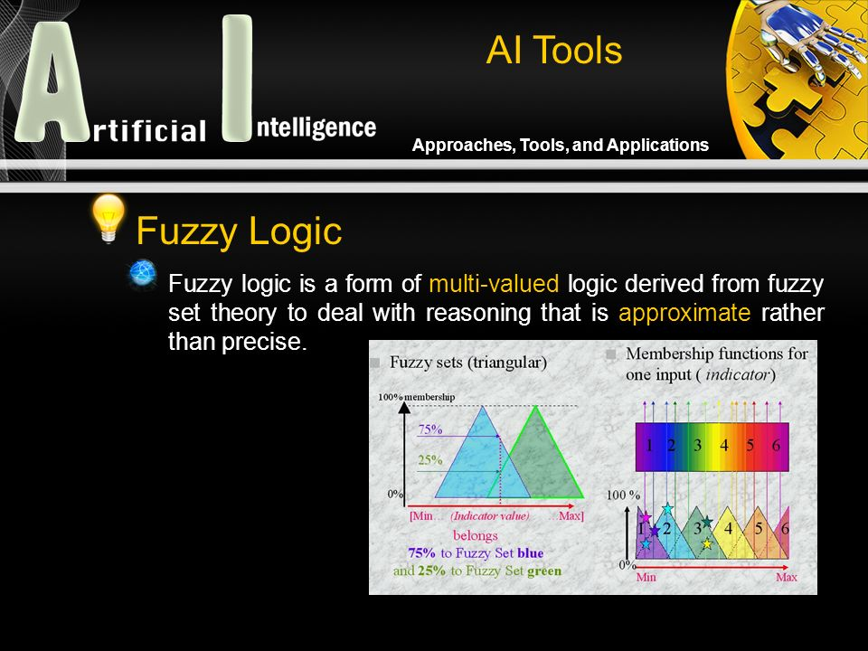 Approaches, Tools, and Applications Fuzzy Logic Fuzzy logic is a form of multi-valued logic derived from fuzzy set theory to deal with reasoning that is approximate rather than precise.