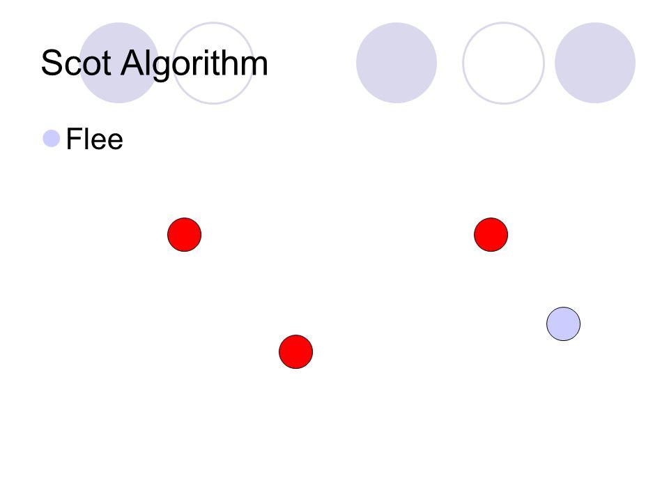 Scot Algorithm Flee