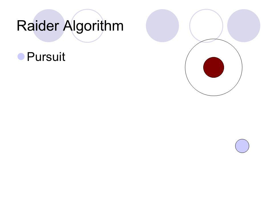 Raider Algorithm Pursuit