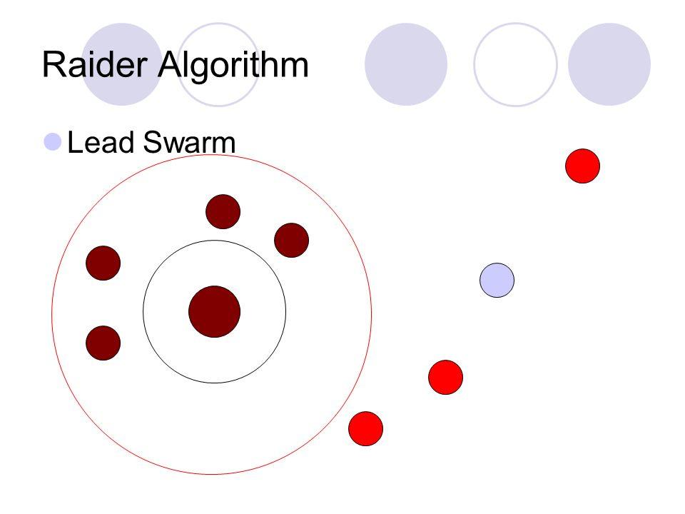 . Raider Algorithm Lead Swarm