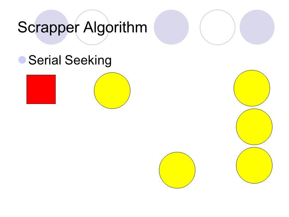 Scrapper Algorithm Serial Seeking