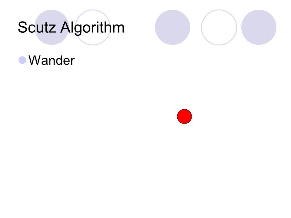 Scutz Algorithm Wander