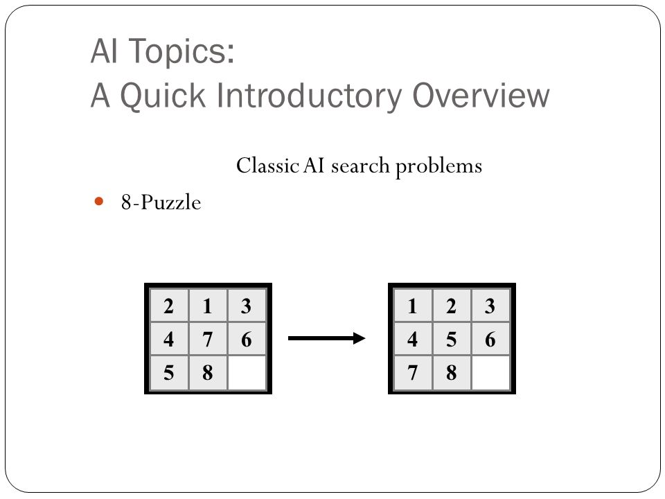 AI Topics: A Quick Introductory Overview Classic AI search problems 8-Puzzle 26 213 476 58 123 456 78