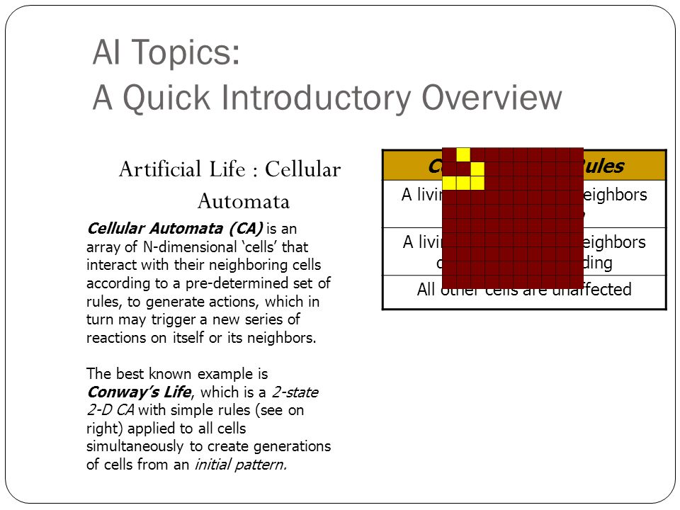 AI Topics: A Quick Introductory Overview Artificial Life : Cellular Automata Conways Life: Rules A living cell with 0-1 8-neighbors dies of isolation