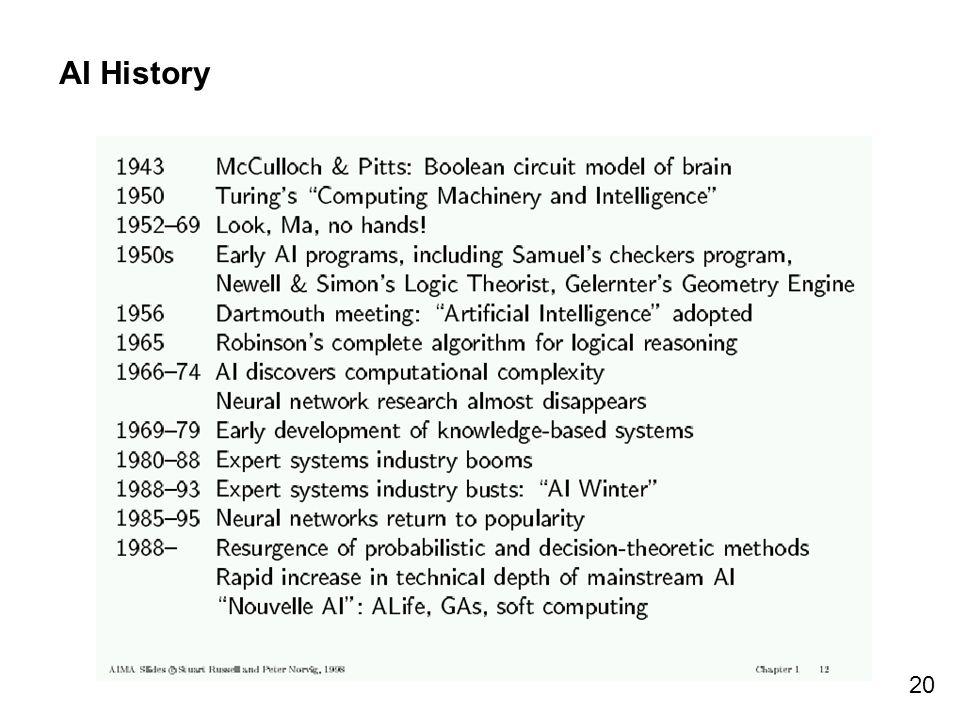 20 AI History