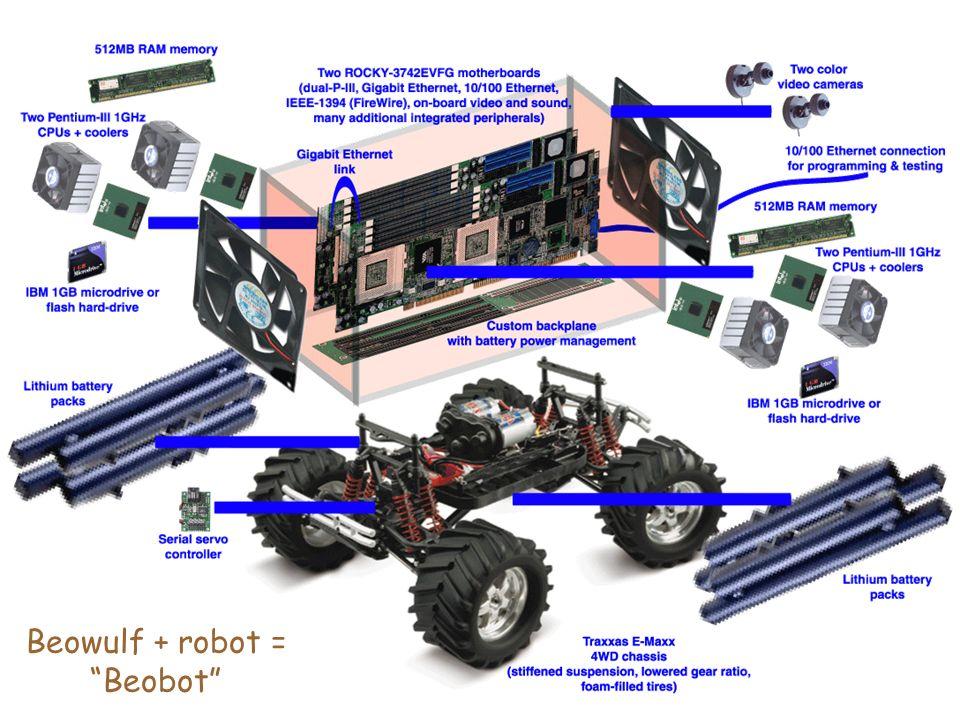 35 Beowulf + robot = Beobot