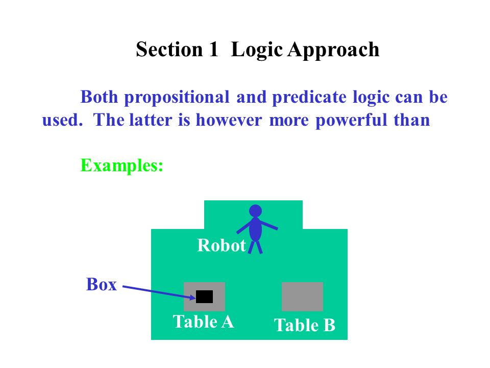 Section 1 Logic Approach Both propositional and predicate logic can be used.