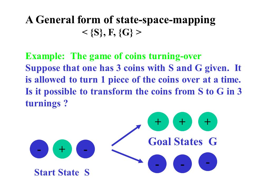 A General form of state-space-mapping Example: The game of coins turning-over Suppose that one has 3 coins with S and G given.