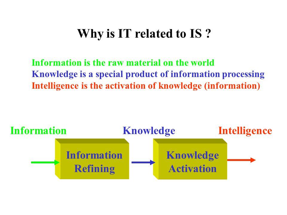 Information Transferring Information Transferring Information Proc.