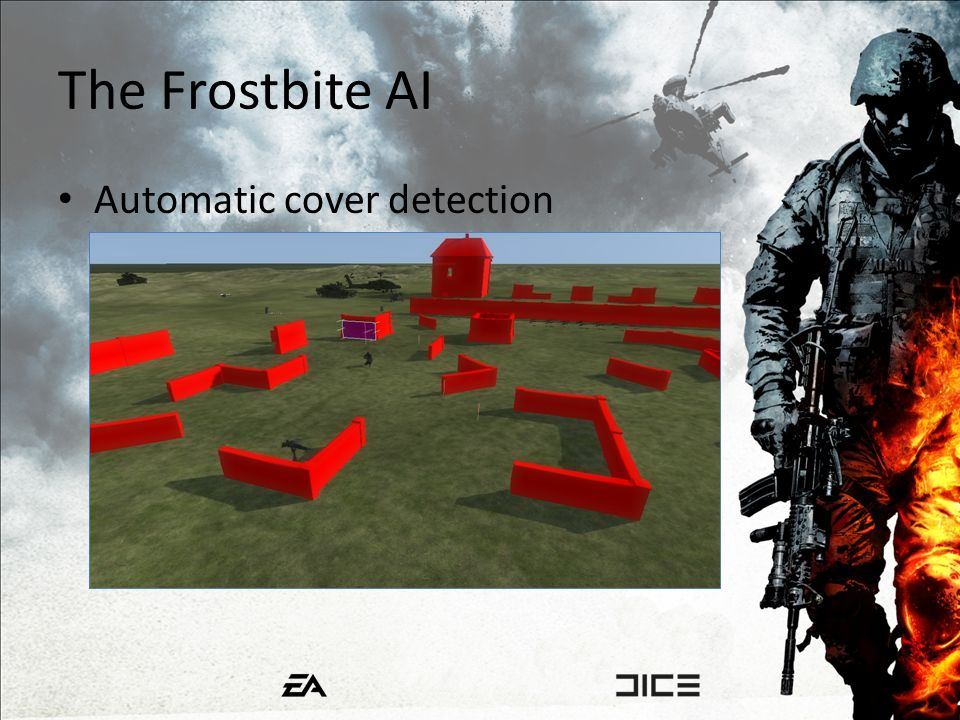 The Frostbite AI Automatic cover detection