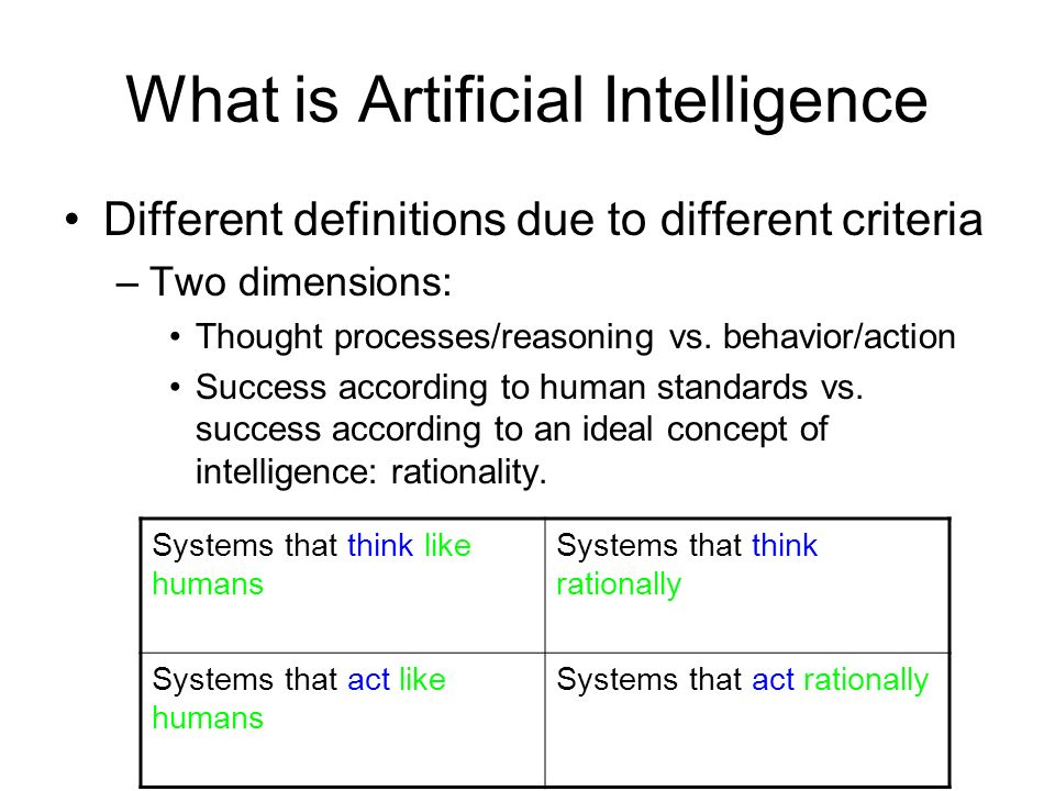 What is Artificial Intelligence Different definitions due to different criteria –Two dimensions: Thought processes/reasoning vs. behavior/action Succe