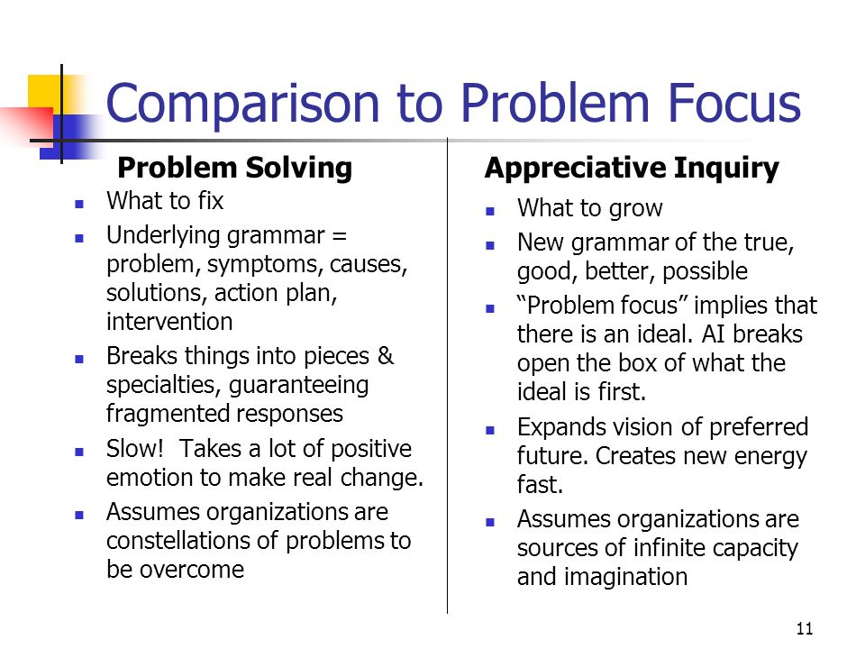 11 Comparison to Problem Focus What to fix Underlying grammar = problem, symptoms, causes, solutions, action plan, intervention Breaks things into pieces & specialties, guaranteeing fragmented responses Slow.