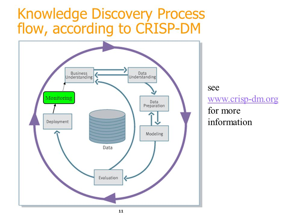 10 Related Fields Statistics Machine Learning Databases Visualization Data Mining and Knowledge Discovery