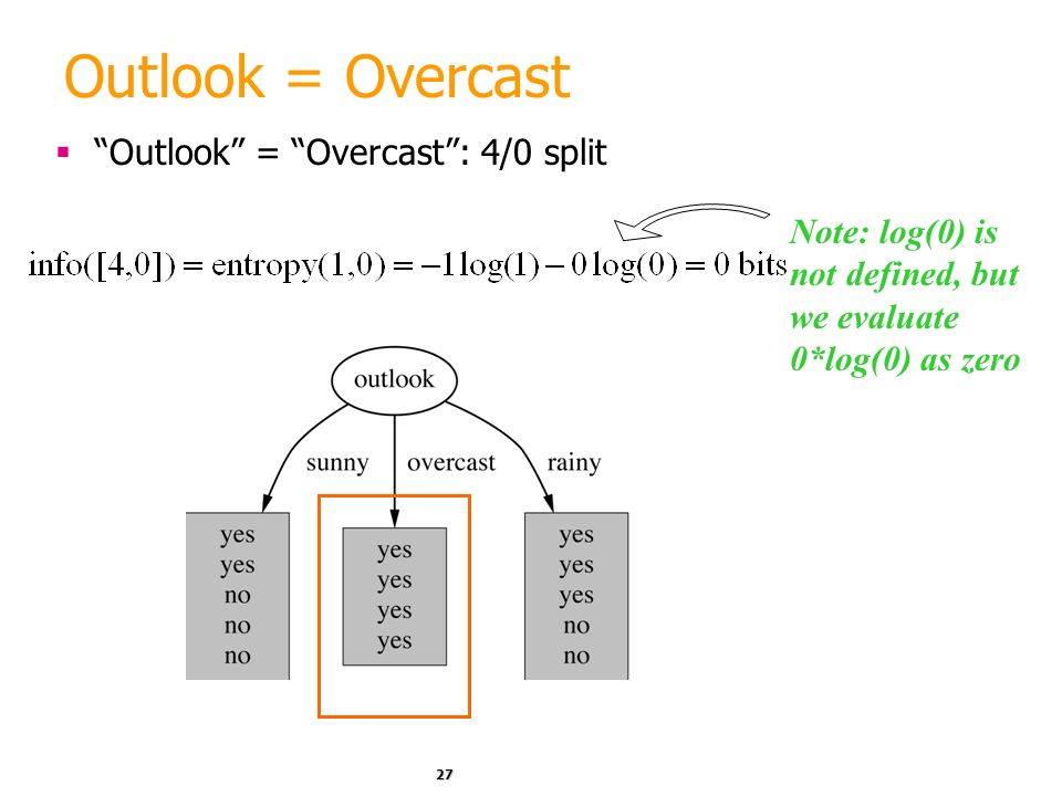 26 Example: attribute Outlook Outlook = Sunny: 2 and 3 split