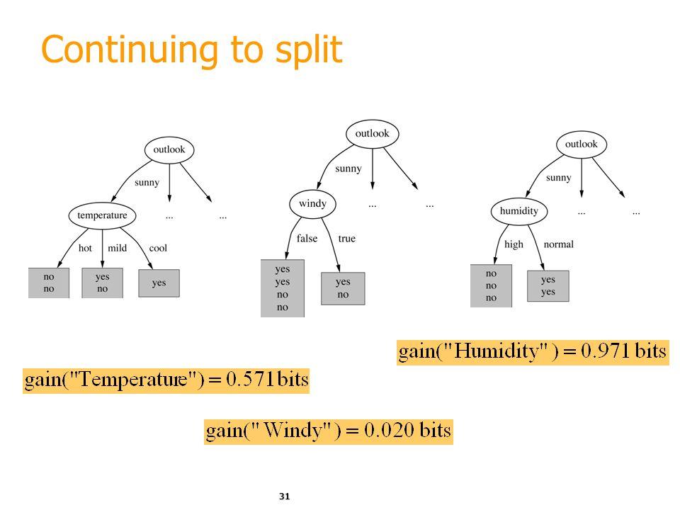 30 Computing the information gain Information gain: (information before split) – (information after split) Information gain for attributes from weathe