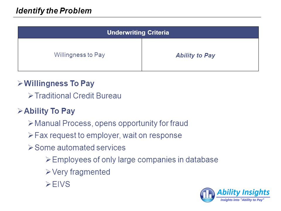 Identify the Problem Ability to Pay Underwriting Criteria Willingness to Pay Willingness To Pay Traditional Credit Bureau Ability To Pay Manual Process, opens opportunity for fraud Fax request to employer, wait on response Some automated services Employees of only large companies in database Very fragmented EIVS
