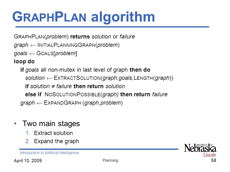 Introduction to Artificial Intelligence April 10, 2009 Planning G RAPH P LAN algorithm G RAPH P LAN (problem) returns solution or failure graph I NITI
