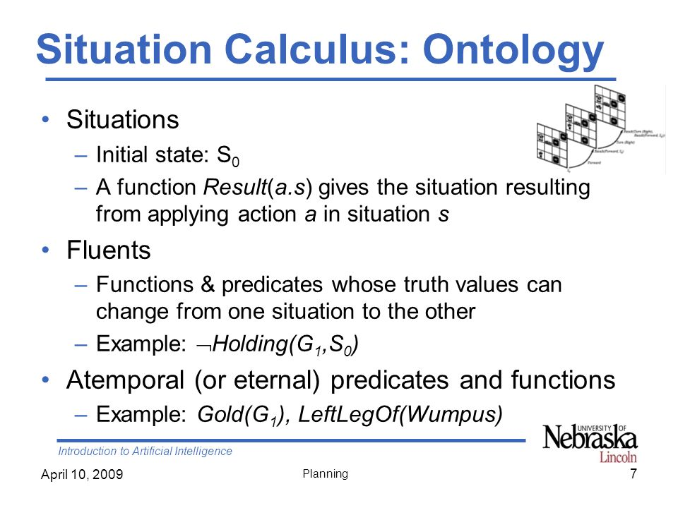 Introduction to Artificial Intelligence April 10, 2009 Planning Situation Calculus Sequence of actions –Result([],s)=s –Result([a|seq],s)=Result(seq,Result(a,s)) Projection task –Deducing the outcome of a sequence of actions Planning task –Find a sequence of actions that achieves a desired effect 8