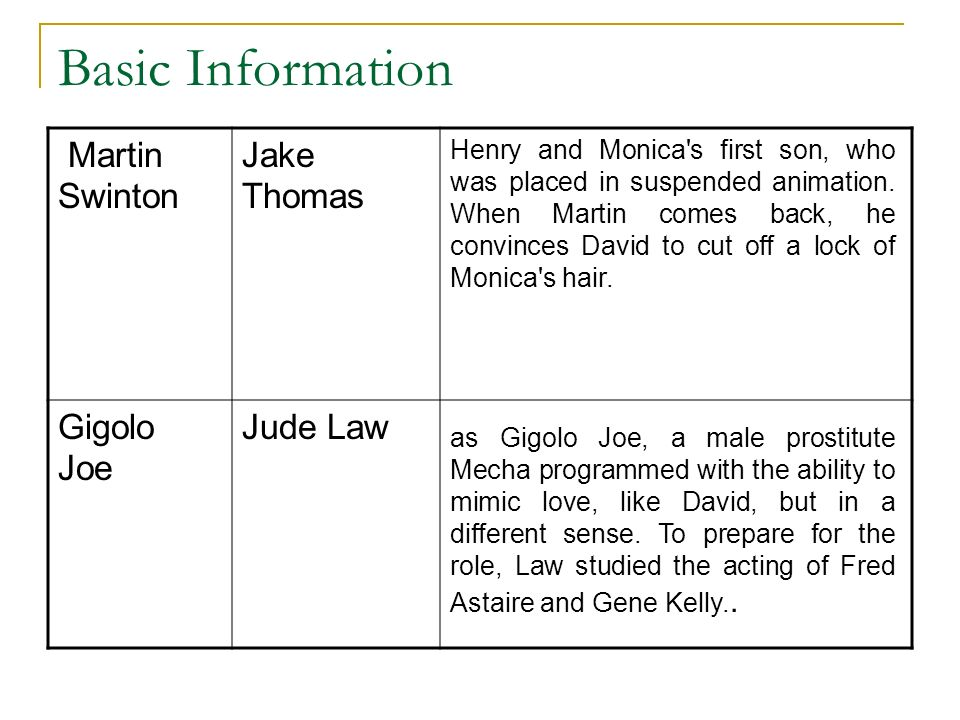 Basic Information Martin Swinton Jake Thomas Gigolo Joe Jude Law Henry and Monica s first son, who was placed in suspended animation.