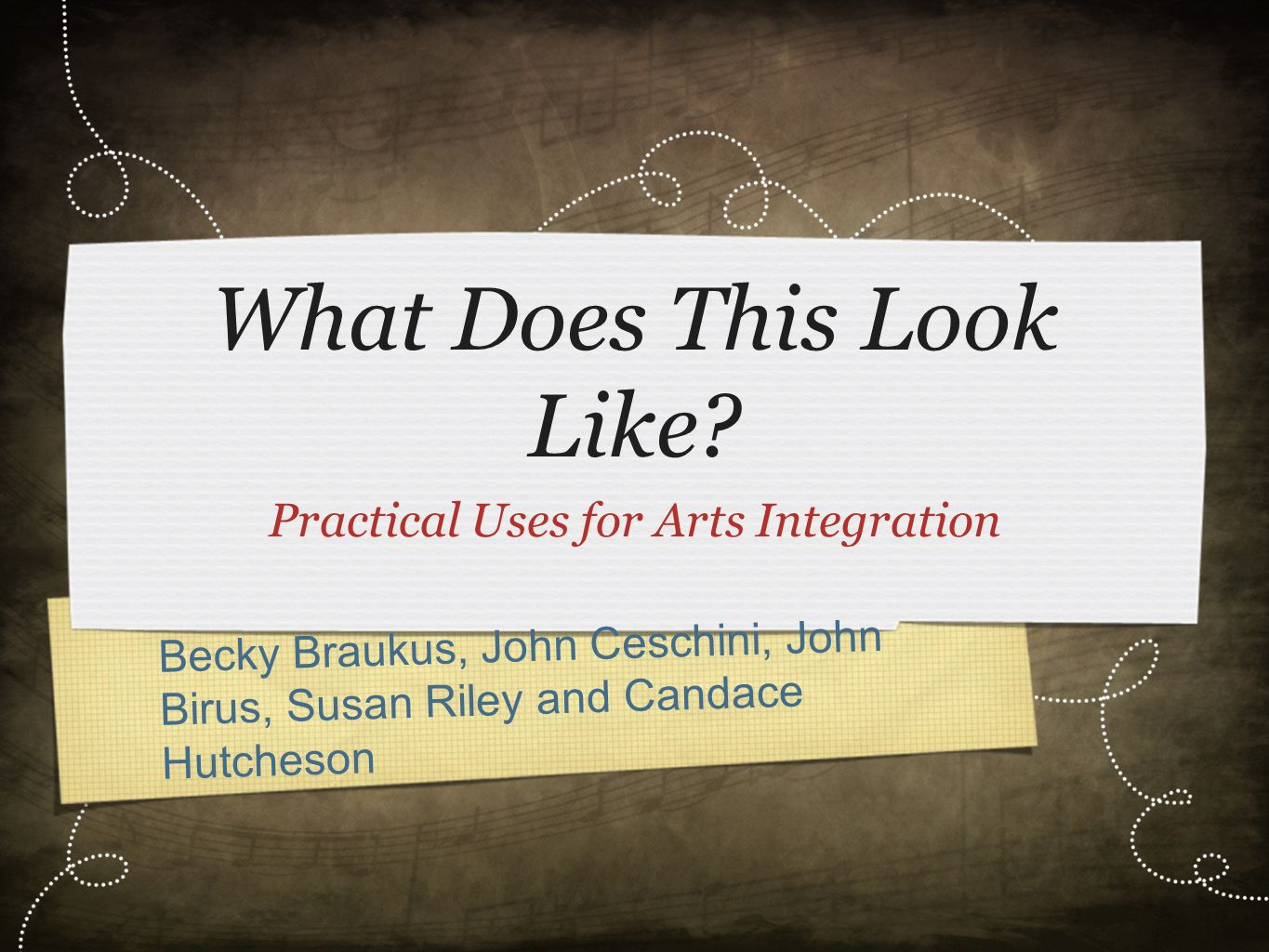 Creating an AI School District Level Perspective - Becky Braukus