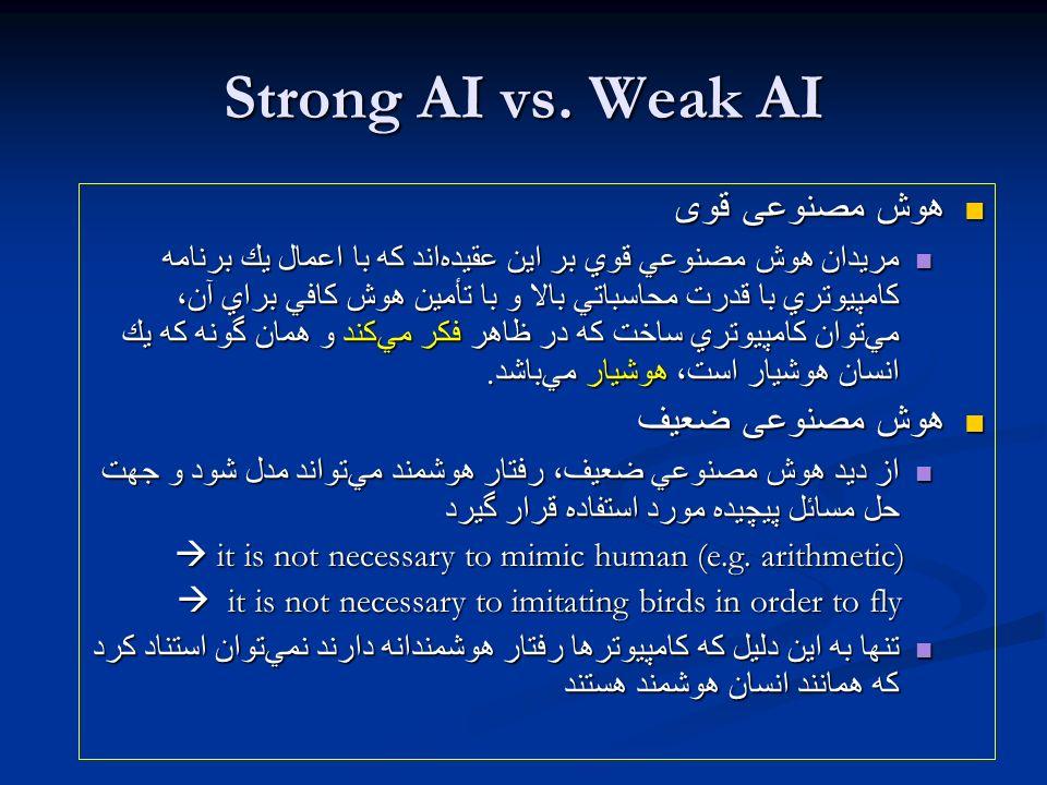 Strong AI vs. Weak AI هوش مصنوعی قوی هوش مصنوعی قوی مريدان هوش مصنوعي قوي بر اين عقيدهاند كه با اعمال يك برنامه كامپيوتري با قدرت محاسباتي بالا و با ت