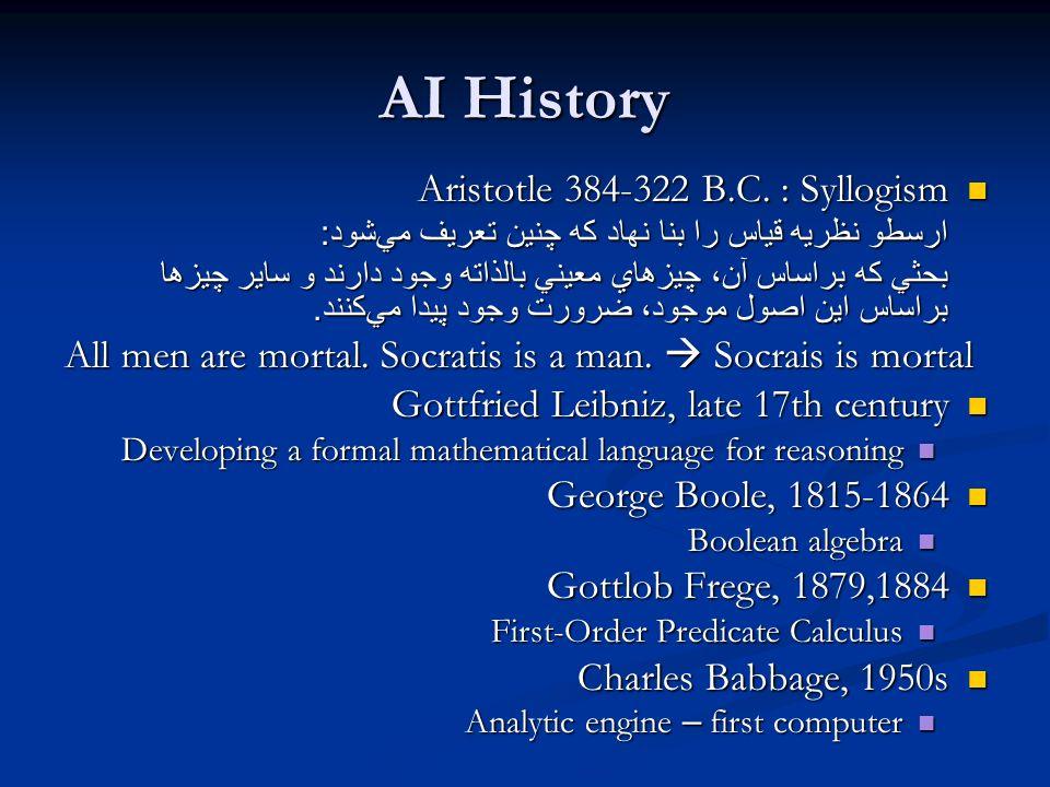 AI History Aristotle 384-322 B.C. : Syllogism Aristotle 384-322 B.C. : Syllogism ارسطو نظريه قياس را بنا نهاد كه چنين تعريف ميشود : بحثي كه براساس آن،