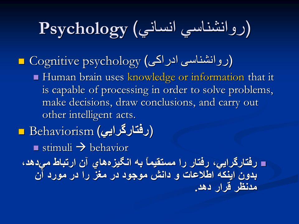 Psychology ( روانشناسي انساني ) Cognitive psychology ( روانشناسی ادراکی ) Cognitive psychology ( روانشناسی ادراکی ) Human brain uses knowledge or info