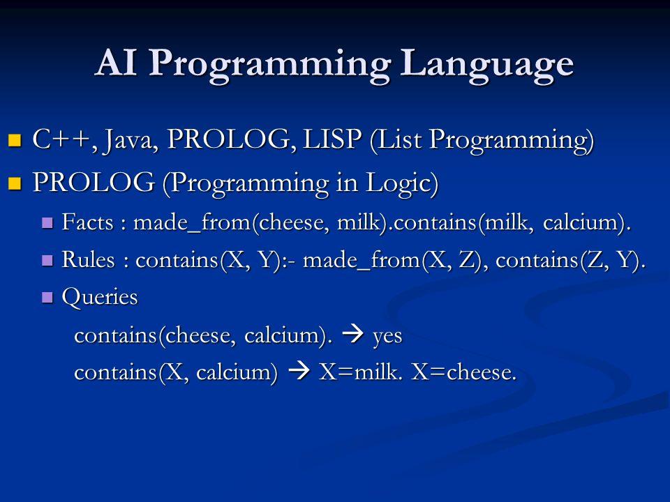 AI Programming Language C++, Java, PROLOG, LISP (List Programming) C++, Java, PROLOG, LISP (List Programming) PROLOG (Programming in Logic) PROLOG (Pr